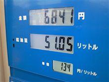 燃費の記録簿(158回目)