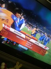 ワールドカップ結果