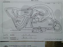 JMRC九州ジムカーナジュニアシリーズRd.3