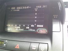 20型 Prius燃費
