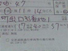 57km/h
