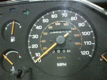 190km速度計