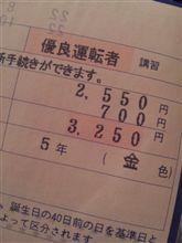 1995から金○