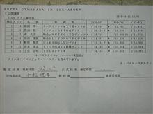 2010全日本ジムカーナ第7戦公開練習