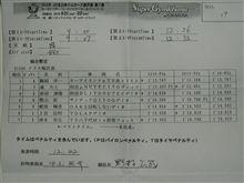 2010JAF全日本ジムカーナ第7戦