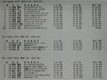 2010JMRC東京ジムカーナ第4戦