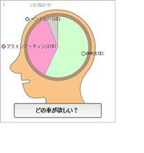 久々の脳内メーカー。