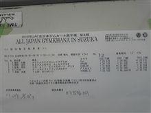 全日本ジムカーナ鈴鹿決勝2本目