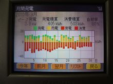 9月の電力収支