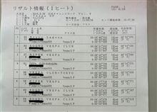 レースの結果