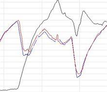 ETCCで直線が遅かったのは、、