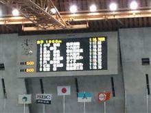 第17回全日本スピードスケート距離別選手権大会