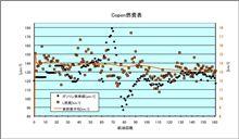 [Copen][燃費]2010年11月3日-11月10日 第161回給油