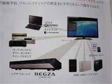 液晶テレビ予約