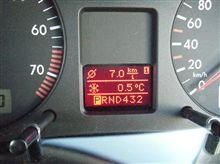 0.5℃、変態の季節到来