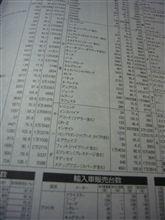 2010年10月のレジェンド販売台数