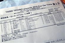 CR-Z セントラル