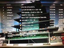 GT5 0.005秒差・・・