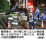 歩道にアテンザ、9歳男児死亡3人重体 東京・田園調布