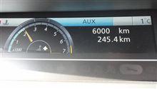 6000km!