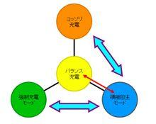 IMAバッテリー語録集【ZE1版 vol.2】