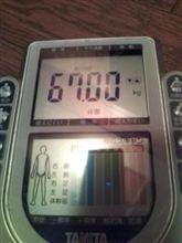 本日の体重 - 今月の成果