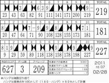 本日のボウリング2011/02/28