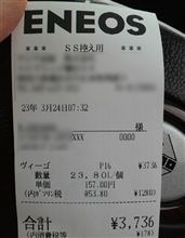 横浜で給油