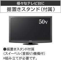 近況&プラズマテレビ