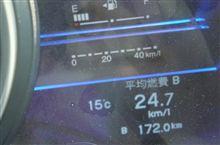 24.6km/Lでいっぱいか?
