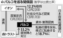 パルコ社長の再任、否決可能性高まる(読売新聞)
