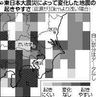 東京大地震研究所