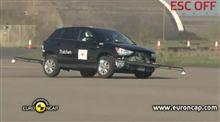 Euro NCAP ESC Test : Mitsubishi ASX / i-MiEV / Lancer ・・・・