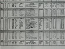 2011JMRC関東チャンピオンシリーズ第4戦