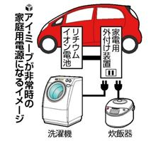 「 アイ ・ ミーブ 」 家電電源 に 三菱自 が 年内 に 新装置 : 読売新聞 ・・・・