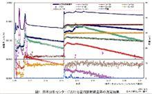 【シリーズ3月21日】まとめ1)プルームCVの形成と動き【画像諸共まとめよう】