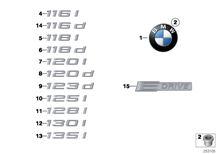 E87系BMW1 Series モデルコード