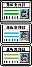 外国免許から日本免許への切り替え(取得編)