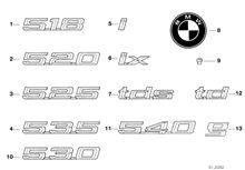E34型BMW5 Seriesモデルコード