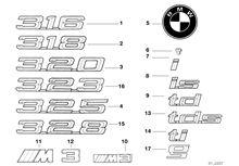 E36系BMW3 Sreiesモデルコード