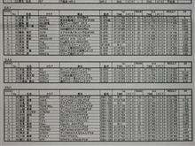 2011JAF関東ジムカーナ第6戦