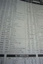 2011年5月のレジェンド販売台数