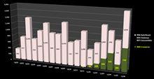 2011台の1台 - MINI 新車登録台数 (2011/06)