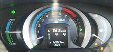 インサイト燃費計測(27)