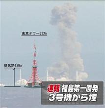 【院長先生との比較】3号機爆発の補足【見直しておきますか】