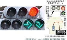 右折 交差点の右折信号で転回は違反です。
