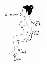 ストロングルフルな風呂の話