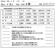 お客様の声をいただきました。 アルファロメオ 板金塗装 愛知県豊田市 倉地塗装 KRC