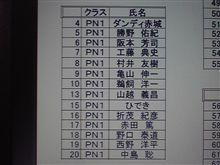 全ジ本庄 ゼッケン順クイズ
