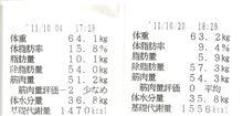 体脂肪率ひと桁突入(o^-')b